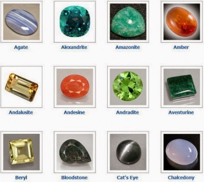 Cara Mengetahui Batu Akik atau Kecubung Asli