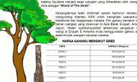 Cara Budidaya Pohon Gharu