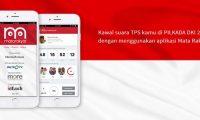 Hasil Perolehan Sementara Suara PILKADA Jakarta